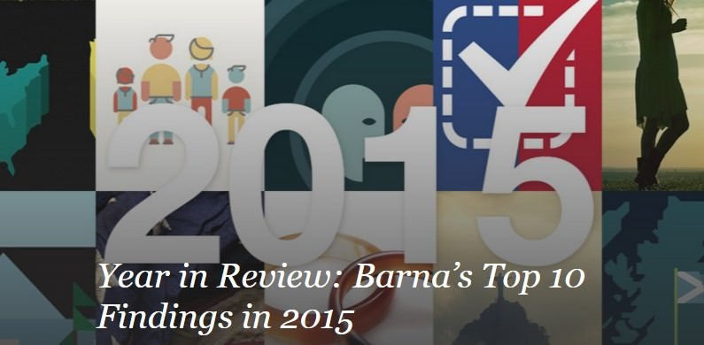 Year in Review: Barna's Top 10 Findings in 2015