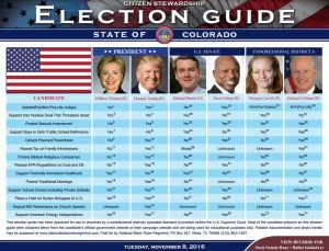 colorado-english-voter-guide
