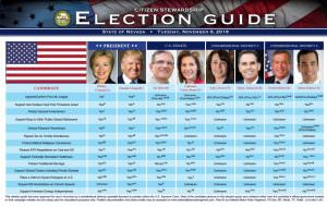 nevada-english-voter-guide