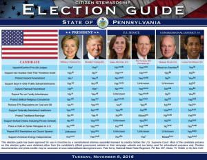 penn-english-voter-guide